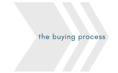 THE BUYING PROCESS